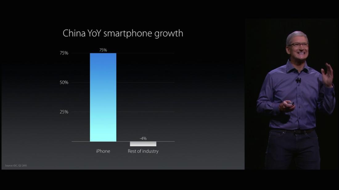 keynoteiphone2